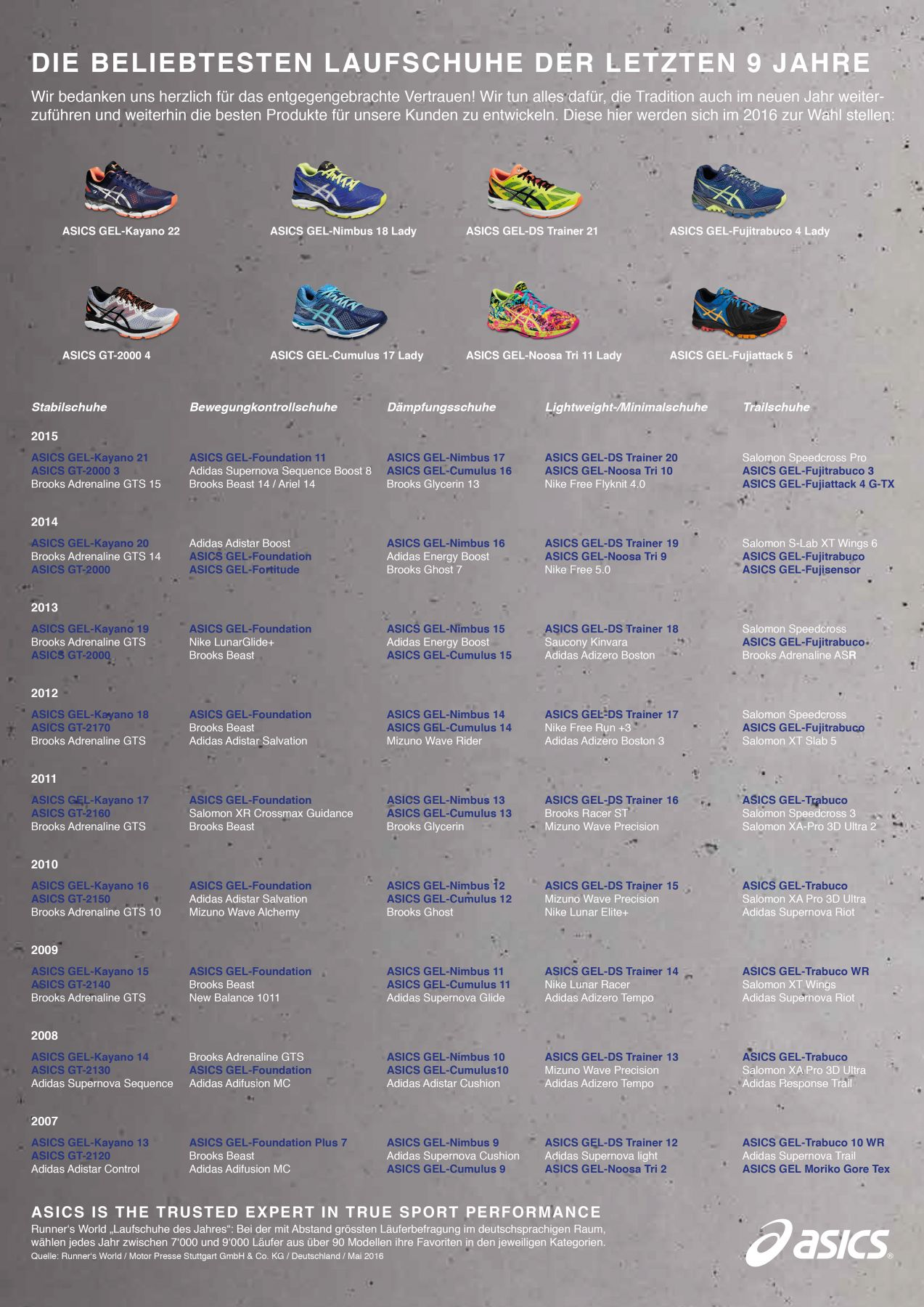 Runner's World Laufschuhe des Jahres