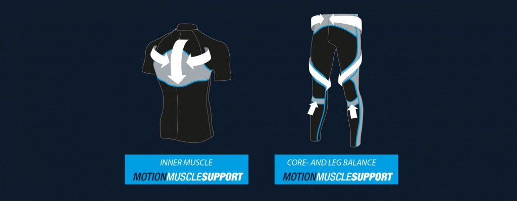 kategorie-motion-muscle-support